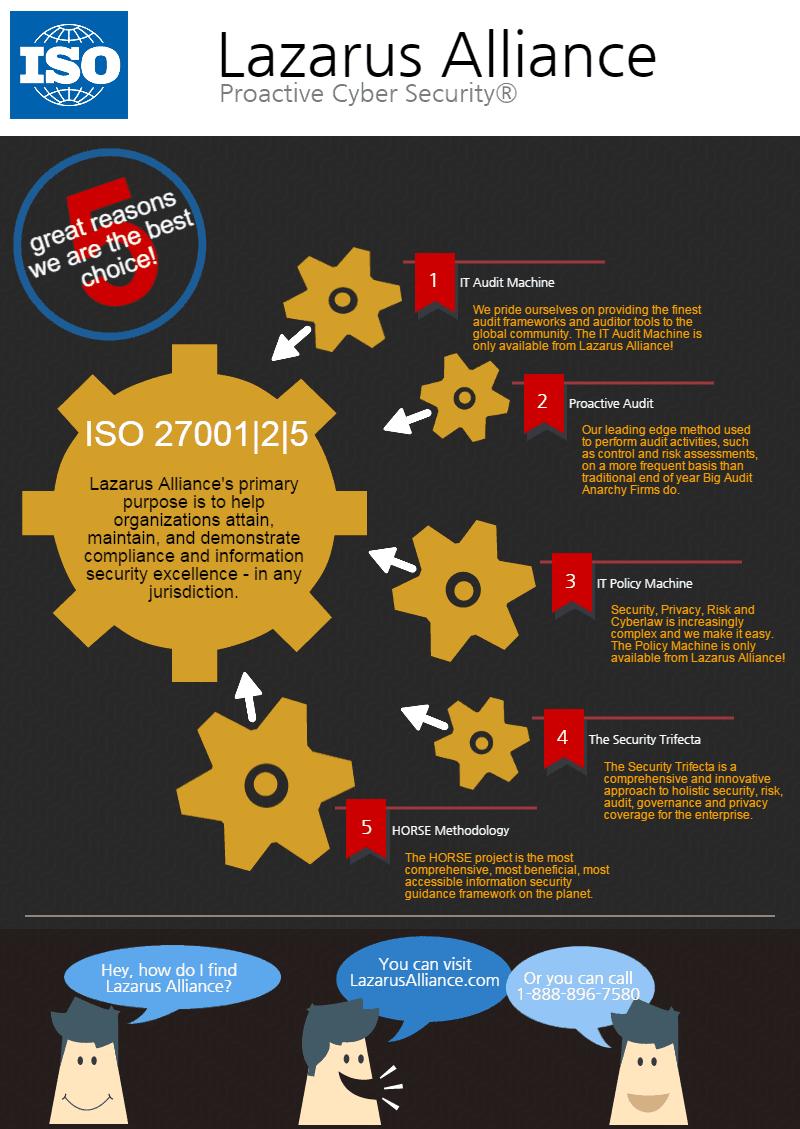 Lazarus Alliance ISO 27000 Audit Services