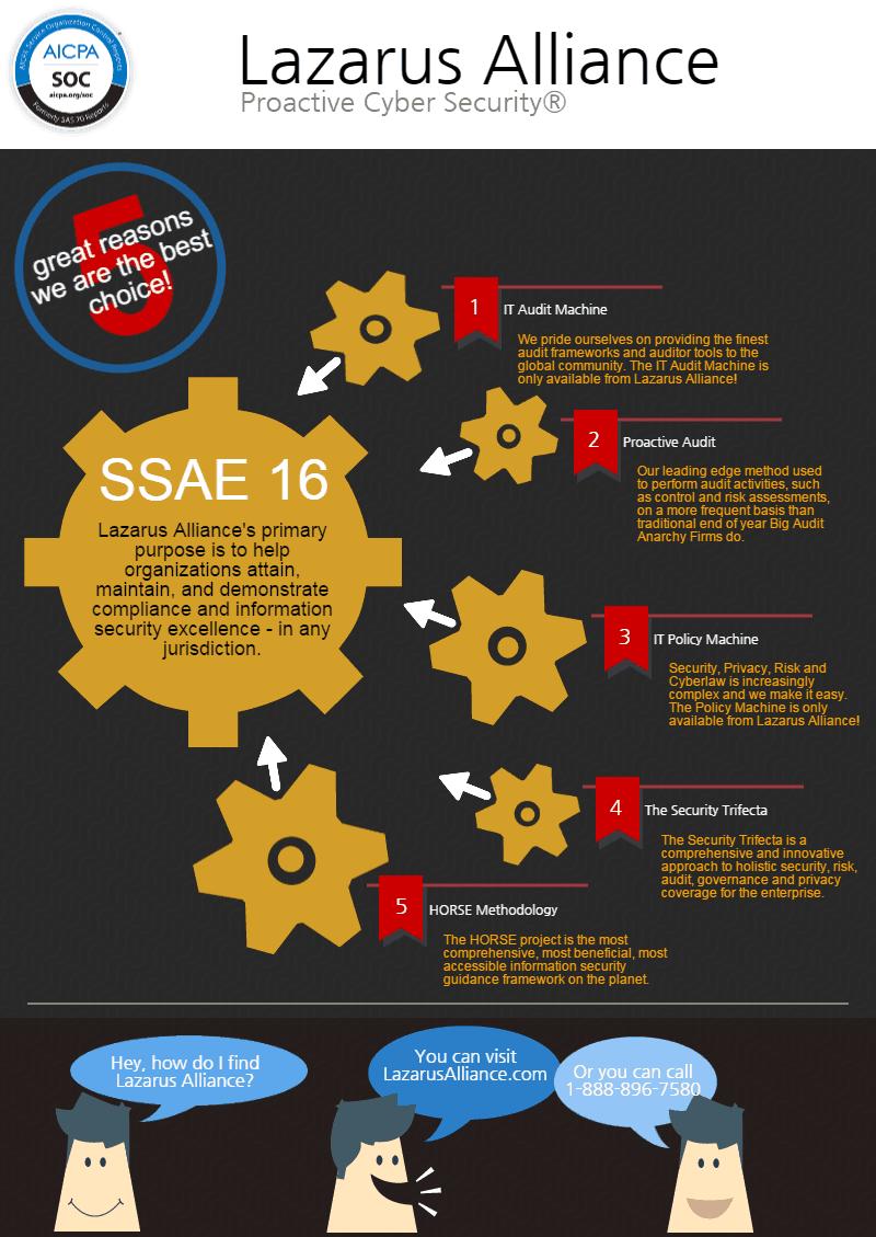 Lazarus Alliance SSAE 16 Assessment Services