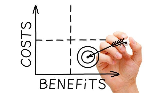 Cost Benefit ROI